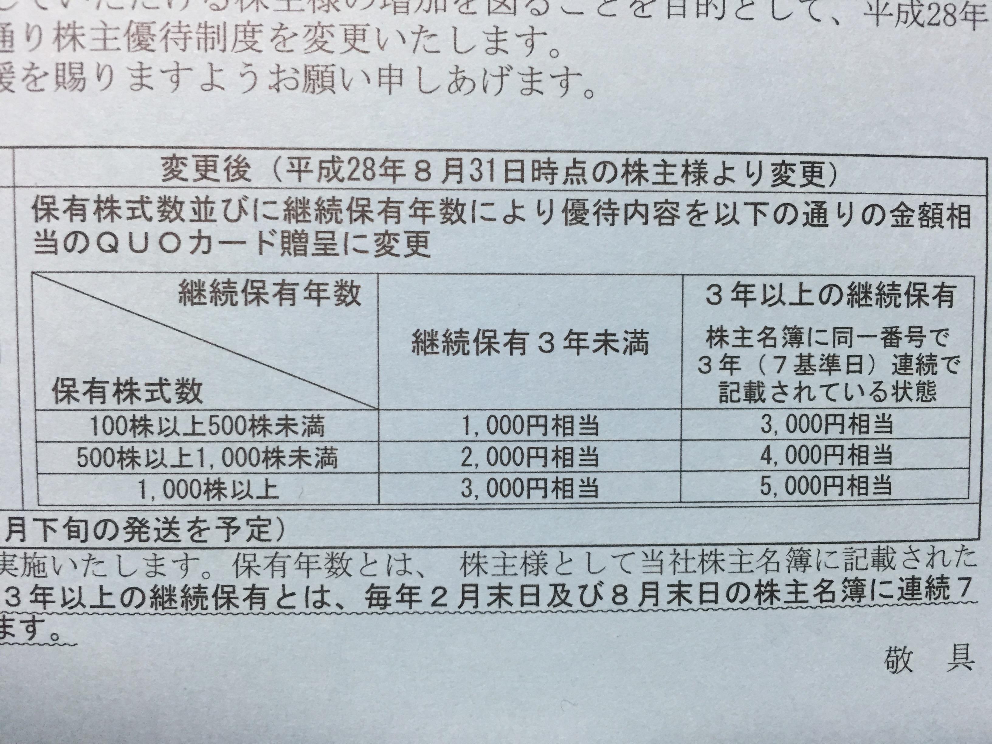 明光ネットワークジャパン 株主優待 2015 2
