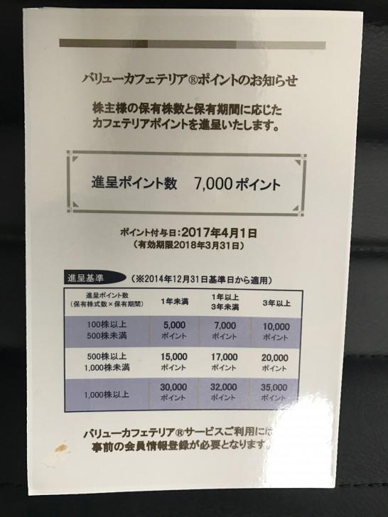 バリューHR 7,000ポイント