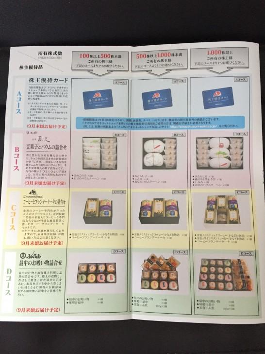 クスリのアオキ 株主優待 2016年 1