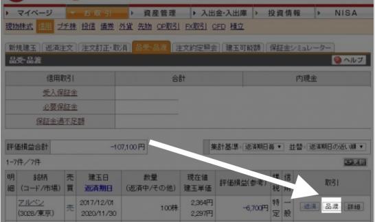 カブドットコム証券 つなぎ売り 12.2