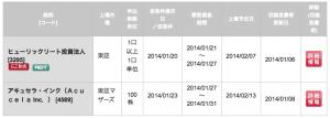 スクリーンショット 2014-01-10 22.25.50