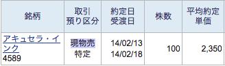 スクリーンショット 2014-02-13 20.51.21