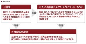 スクリーンショット 2014-08-22 20.59.34