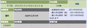 ジャパンインベストメントアドバイザー大和抽選結果