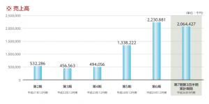 スクリーンショット 2014-11-24 19.46.25