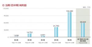 スクリーンショット 2014-11-24 19.46.41