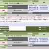 IPO ファーストロジック (6037) の抽選結果!! 大和証券で2連続当選なるか!?