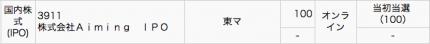 三菱UFJモルガンスタンレー証券 Aiming 当選