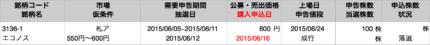 IPO エコノス 抽選結果 岡三証券