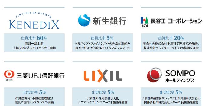 ジャパンシニアリビング投資法人 スポンサー