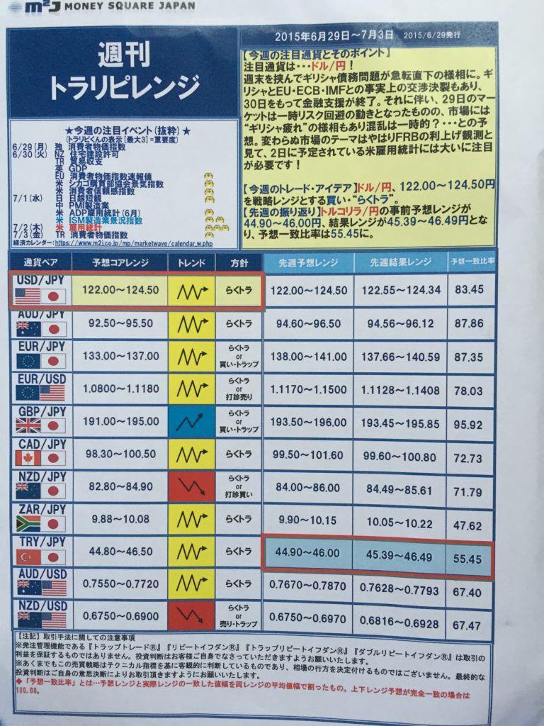 マネースクウェアジャパン 資料1