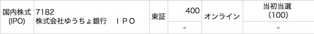 三菱UFJMS証券 ゆうちょ銀行 当選