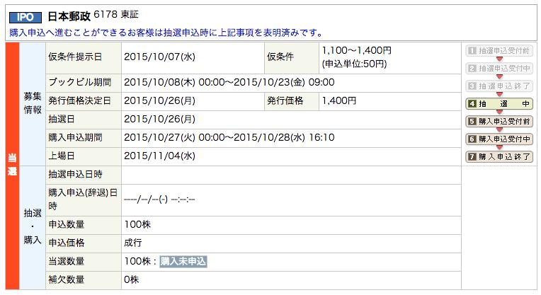 丸三証券 日本郵政 当選 2