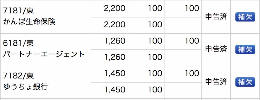 SMBC日興証券 パートナーエージェント 補欠
