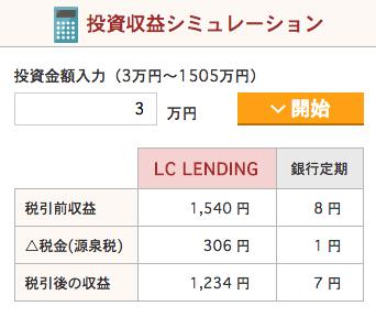 LCレンディグ 収益種ミュレーション