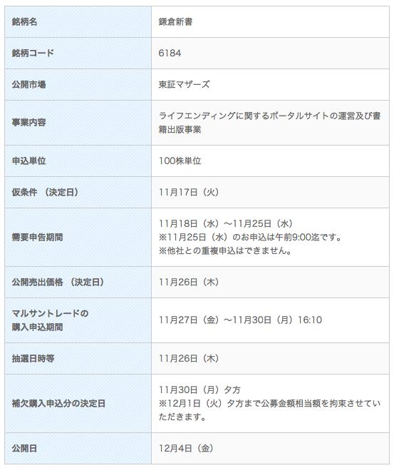 丸三証券 鎌倉新書 取り扱い