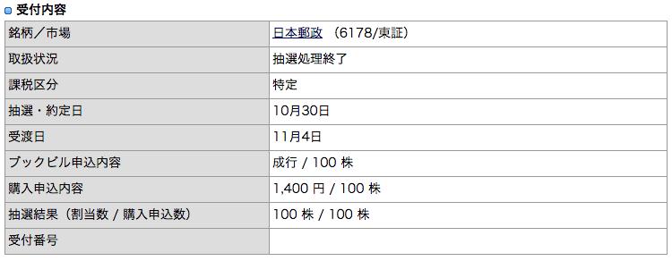 カブドットコム証券 日本郵政 当選 2