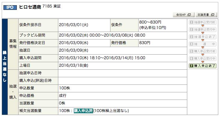 ヒロセ通商 岡三オンライン証券 繰上当選なし