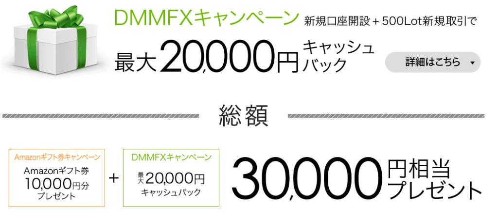 DMM FX 通常キャンペーン