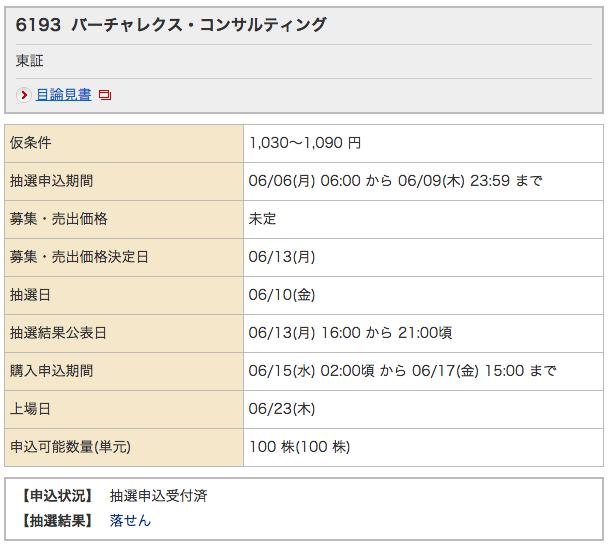 野村 IPOバーチャレクス 落選