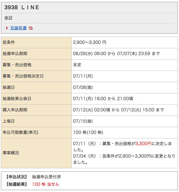 LINE 野村ネットコール 当選