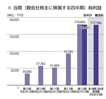 g-factory-%e7%b4%94%e5%88%a9%e7%9b%8a