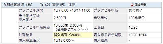 JR九州 SBI証券 補欠