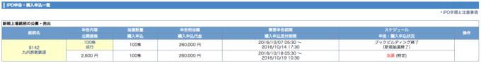 岩井コスモ証券 IPO JR九州 当選