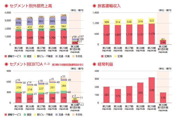 jr%e4%b9%9d%e5%b7%9e-%e6%a5%ad%e7%b8%be