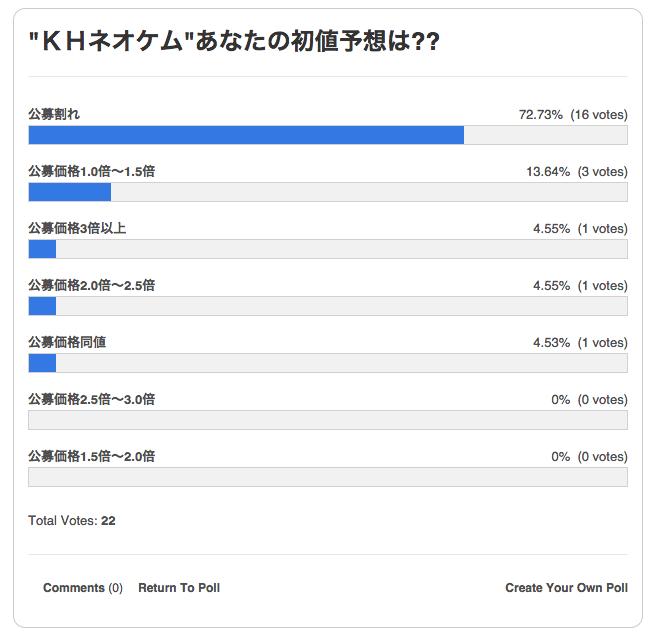 kh%e3%83%8d%e3%82%aa%e3%82%b1%e3%83%a0-%e5%88%9d%e5%80%a4%e4%ba%88%e6%83%b3%e3%82%a2%e3%83%b3%e3%82%b1%e3%83%bc%e3%83%88