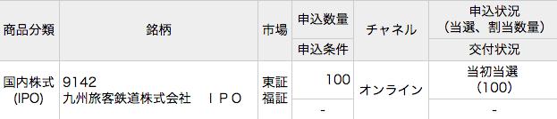 jr九州 三菱UFJモルガンスタンレー 当選