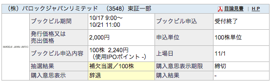バロックジャパン  SBI証券 補欠当選