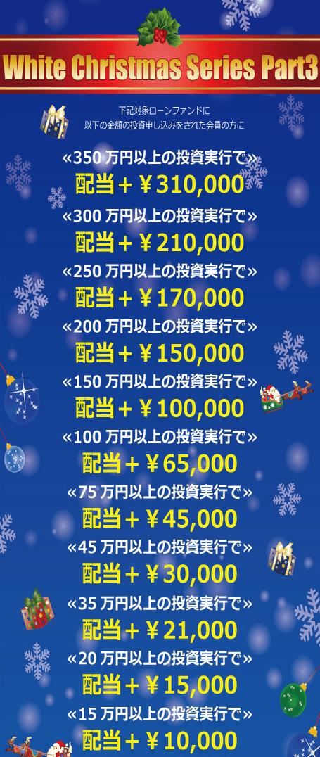みんなのクレジット ホワイトクリスマスキャンペーン 1