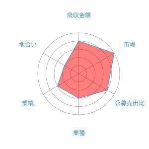 イントラスト レーダー 1