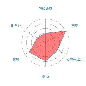 MS-JAPAN レーダー