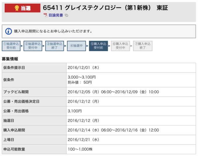 グレイステクノロジー 東海東京証券 当選