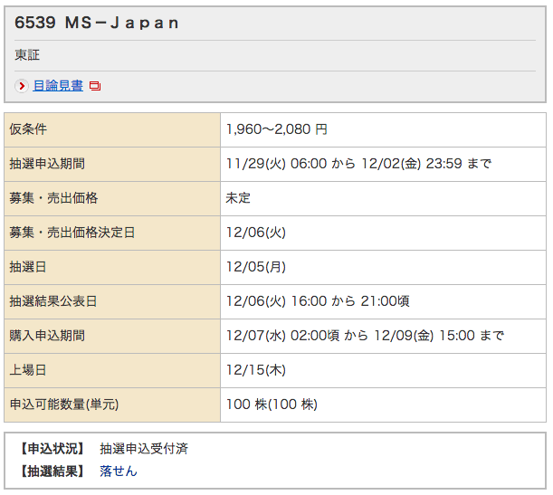 MS-JAPAN 野村證券 落選