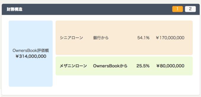 オーナーズブック 資産評価 1