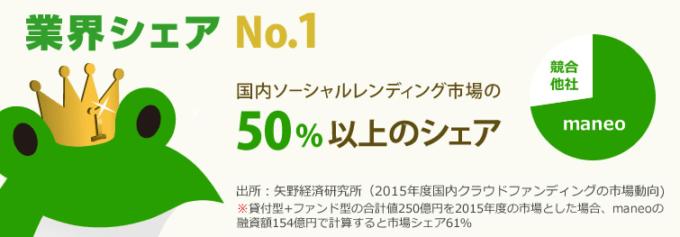maneo 1.1