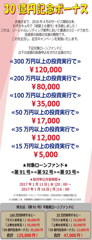 30億円突破キャンペーン みんなのクレジット