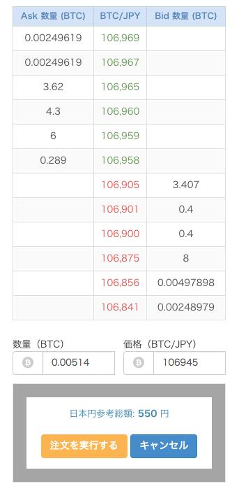 ビットコイン 購入3