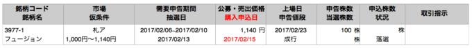 フュージョン 岡三証券 落選